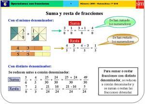Operaciones con fracciones (SM)