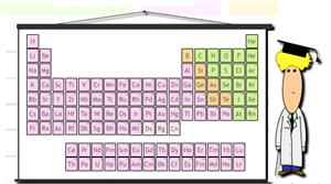 La tabla periódica (La manzana de Newton)
