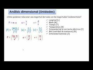 Dimensiones y Unidades. Física y Química 4º ESO. Cibermatex