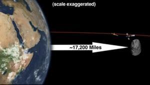 Recursos educativos sobre Astronomía