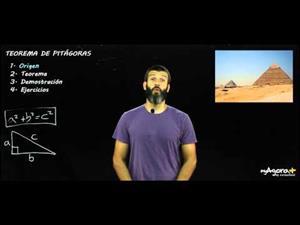 Teorema de Pitágoras (Parte 2: El origen)