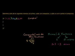 Cómo reconocer los números primos (Khan Academy Español)