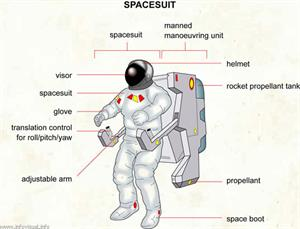 Spacesuit  (Visual Dictionary)
