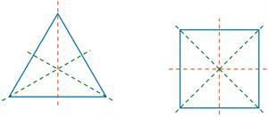 Ejes de simetría de los polígonos regulares