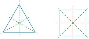Simetría de polígonos (EnclicloAbierta)