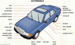 Automobile  (Visual Dictionary)