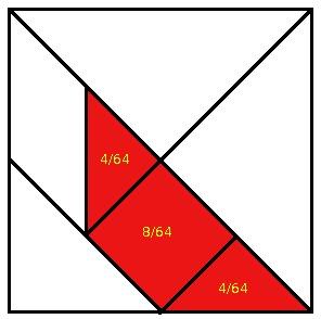 Los números racionales (cidead)
