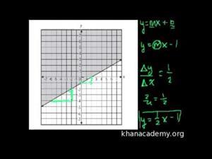 Desigualdades gráficas (Khan Academy Español)