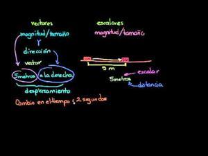 Diferencia entre vectores y escalares (Khan Academy Español)