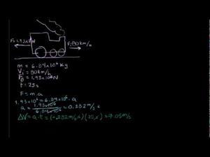 Leyes de Newton el problema del tren (Khan Academy Español)