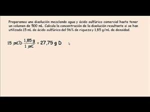 Disolución: Cálculo de la molaridad a partir de porcentaje en peso. Cibermatex