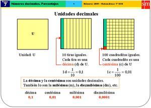 Números decimales. Porcentajes (SM)