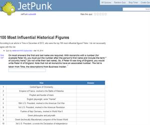 100 Most Influential Historical Figures