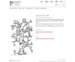 Evaluation Tree