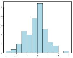 Gráficos estadísticos y Probabilidad (cidead)