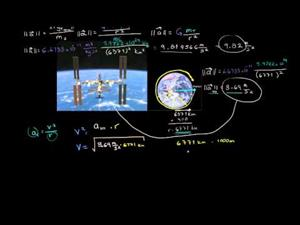 Velocidad de la Estación Espacial Internacional (Khan Academy Español)
