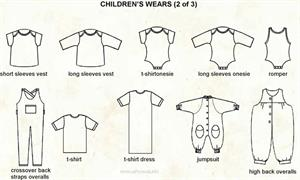 Children's wears  (Visual Dictionary)