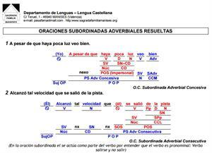 Oraciones subordinadas adverbiales resueltas