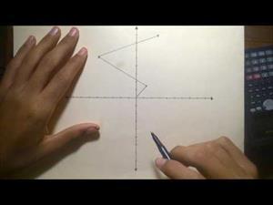 Suma de vectores (método gráfico, punta y cola)
