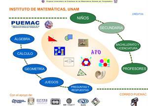 PUEMAC recursos educativos de matemáticas (UNAM)