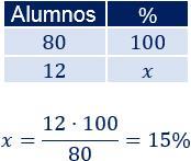 Calcular porcentajes