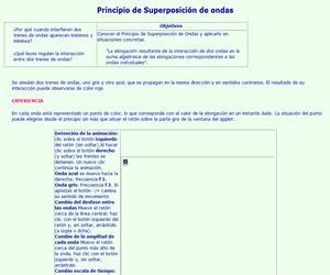 Principio de Superposición de ondas (37 lecciones de Física y Química)