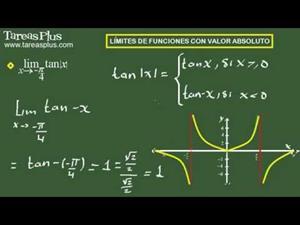 Límites de funciones con valor absoluto. Ejercicio 11 de 15 (Tareas Plus)