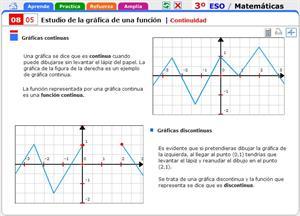Continuidad de una función. Matemáticas para 3º de Secundaria