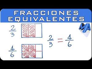 Fracciones equivalentes | Explicación gráfica y numérica
