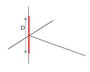 Campo creado por una fuente lineal coherente