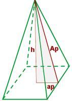 Volumen de la pirámide (ditutor.com)