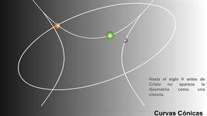 Curvas Cónicas para Dibujo y Matematicas