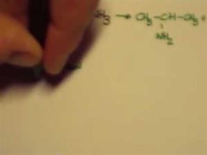 Reacción de sustitución nucleófila. Cibermatex