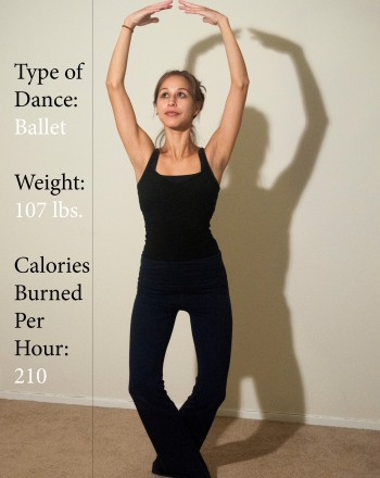 What Type of Dance Burns the Most Calories?