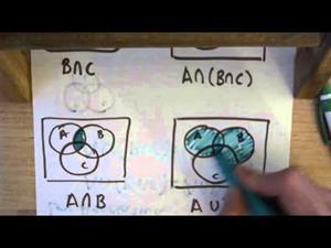 22 Teoria de Conjuntos || Diagramas de Conjuntos