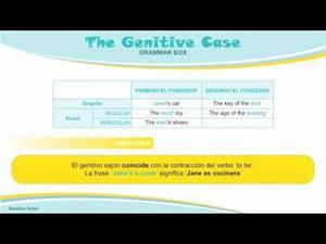 Gramática Inglés: El Genitivo (blueblocnotes.com)