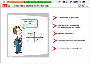 Estudio de la gráfica de una función. Autoevaluación. Matemáticas para 3º de Secundaria