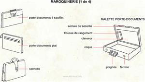 Maroquinerie (Dictionnaire Visuel)