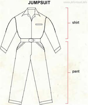 Jumpsuit  (Visual Dictionary)