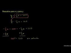 Resolver sistemas por sustitución 1 (Khan Academy Español)