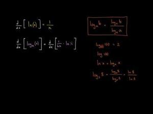 Derivada del logaritmo con distintas bases