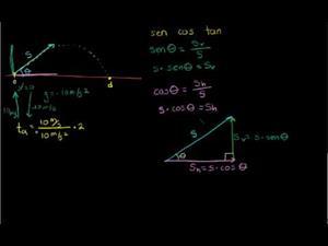 Angulo óptimo de proyectiles parte 2  (Khan Academy Español)