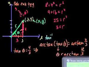 Coordenadas polares 1 (Khan Academy Español)