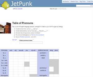 Table of Pronouns