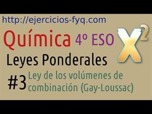Ley de los volúmenes de combinación (Gay-Loussac). Cibermatex