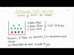 Extracción de bolas de colores sin reposición. Probabilidad