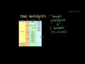 El Tiempo Geológico - Parte I
