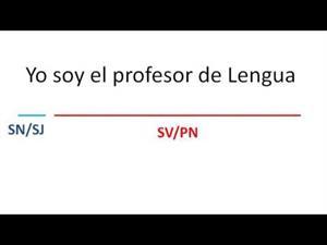Cómo analizar una oración simple en 50 segundos.