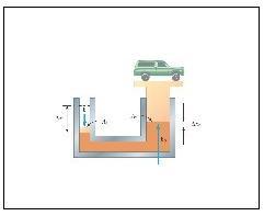 Test interactivo sobre Fuerzas y presión en fluidos