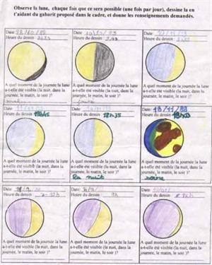 La lune : découverte et explication du phénomène de lunaison